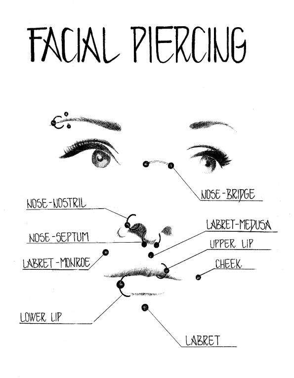 Bohemian Piercing - Face